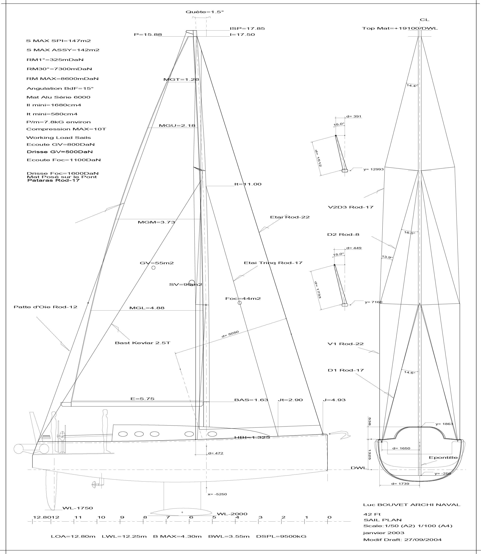 SailPlan[100]